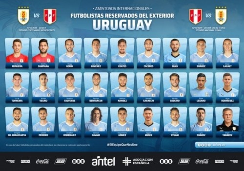 Los 26 jugadores reservados para los partidos ante Perú